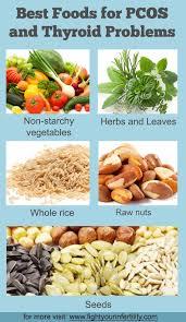 Thyroid Disease Diet Chart Pcos Diet Chart In Telugu Www Bedowntowndaytona Com