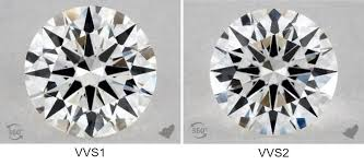 Si2 Diamond Chart Diamond Clarity Scale And Chart How To Get Maximum Value