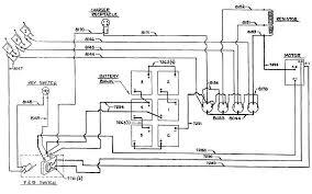 taylor dunn wiring diagram 48v wiring diagrams cushman service manual at Cushman Golf Cart Wiring Diagram