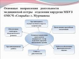 Заключение для курсовой работы пример арм банка Как написать заключение курсовой работы Пример