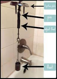 fix bathtub drain how lever contemporary trip 2 replacement contempo