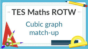 cubic graph match up tes maths resource of the week