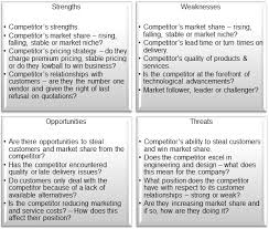 swot competitive analysis twenty hueandi co swot competitive analysis