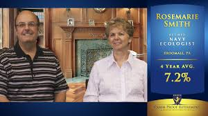 Crash Proof Retirement ® Spotlight: Robert and Rosemary Smith