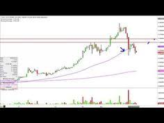 Vape Stock Chart Quit Smoking With Electronic Cigarettes