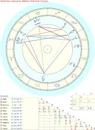 Heliocentric Charts A Souls Perspective Connect