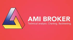 Advanced Charting Software Pin On Amibroker Stock Technicals