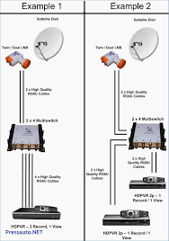 diagram 2x4 2 inputs 4 outputs lnb voltage selected multiswitch of d direct tv lnb and receiver wiring diagram
