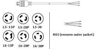nema l5 15 plug nema wiring diagram, schematic diagram and L6 20 Wiring Diagram 1034 nema rated locking power cords to roj remove outer jacket for 10a 20a and 30a nema l6 20 wiring diagram