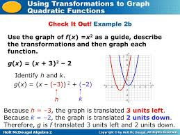 example 2b use the graph of f x x2