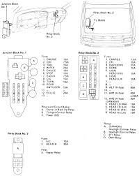 fuse box 94 toyota pickup wiring diagram fascinating fuse box 94 toyota pickup wiring diagram basic fuse box 89 toyota pickup wiring diagram mega