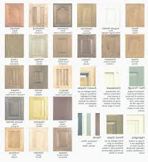 Types Of Kitchen Cabinet Lovely Types Kitchen Cupboard Wood Fresh