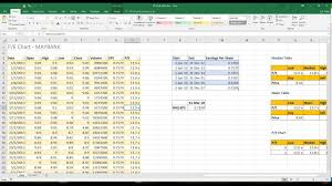 How To Create Pe Chart In Excel
