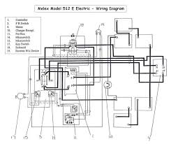 cushman wiring diagram truckster wiring diagrams cushman motor scooter wiring schematics home diagrams