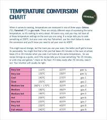 Sample Celsius To Fahrenheit Chart 8 Free Documents In Pdf
