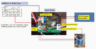 brushless motor esc wiring diagram images wiring diagram servo bldc motor wiring bldc wiring diagram