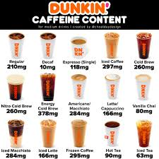 Dunkin' donuts has added oat milk to the menu, along with a new oat milk latte. Dunkin Coffee Caffeine Guide Cheat Day Design