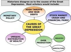 causes of the great depression in essay how much do you know about sex love and the human body 6 7 a healthy diet pattern follows the which emphasizes eating whole grains fruits vegetables