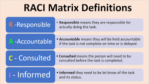 Raci Matrix Template Excel Project Management Templates