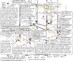 Leo Star Chart