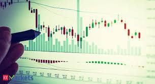 Advance Decline Ratio Rising Significance Of Advance