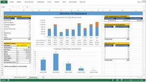 hr dashboard in excel human resource dashboard department wise and salary wise
