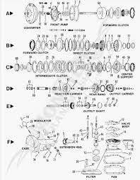 Th400 trans wiring diagram wiring diagram
