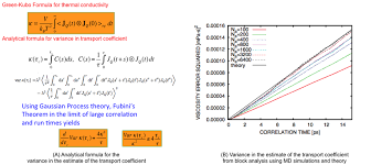 figure 1 error ysis of the green kubo method a formula for the thermal conductivity in terms of the integral of the heat flux auto correlation