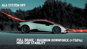 Lamborghini Huracan Performante Videos Supercars Com