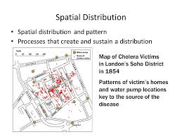 Spatial Pattern Definition