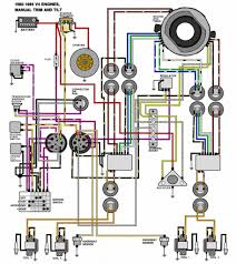 wiring diagram omc kill switch stunning mercury beautiful outboard Electrical Wiring Diagrams wiring diagram omc kill switch stunning mercury beautiful outboard ignition for evinrude