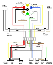 wiring diagram for trailer lights wiring diagram trailer lights wiring diagram 7 pin at Trailer Lights Wiring Diagram