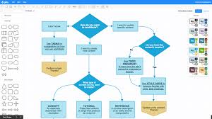 Best Flow Chart App Gliffy Diagrams For Confluence Atlassian Marketplace