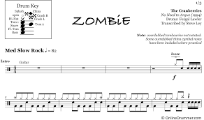 Drum Tuning Notes Chart Zombie The Cranberries Drum Sheet Music