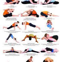 Yoga Postures Step By Step Tips You Like Yoga Yoga