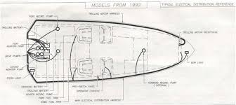 stratos wiring diagrams Sea Ray 330 Sundancer at Wiring Diagram 1997 Sea Ray Sundancer