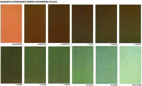 Patina Color Chart Will Your Roof Color Work With Copper Two Ten Or Twenty