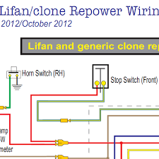 lifan 125cc engine wiring diagram lifan image lifan wiring diagram wiring diagram schematics baudetails info on lifan 125cc engine wiring diagram