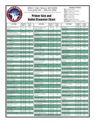 Redding Shell Holder Chart Primer Size And Bullet Diameter Chart Reloading Ammo