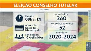 Eleição para Conselho Tutelar ocorre neste domingo; entenda como funciona e  veja como votar | São Paulo
