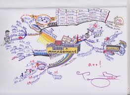 Presentation Mapping Educators To Artists Embracing Mind Mapping In Singapore Imindmap