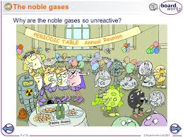 Boardworks GCSE Additional Science: Chemistry The Noble Gases ...