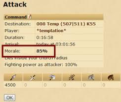 Tribal Wars Catapult Chart Battles Tribalwars Wiki En