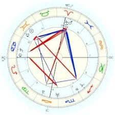 Brad Pitt Natal Chart Angelina Jolie Horoscope For Birth Date 4 June 1975 Born