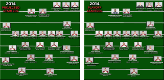 Arizona Cardinals Roster 2016 Depth Chart Best Picture Of