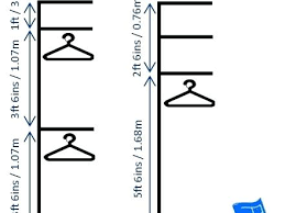Standard Closet Rod Height Mesmerizing Standard Closet Shelf Height Standard Closet Rod Height Explore