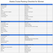 the ideal alaska cruise packing list what to pack alaska cruise packing list for
