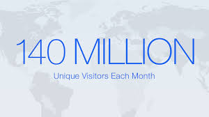 How 140 Million Unique Visitors Use Indeed To Find Jobs Indeed Blog