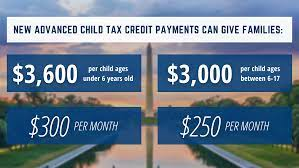 Child Tax Credit Expansion ...