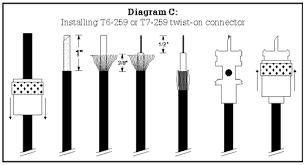 coax cable processing firestik® connectors coax c gif 26 4 k